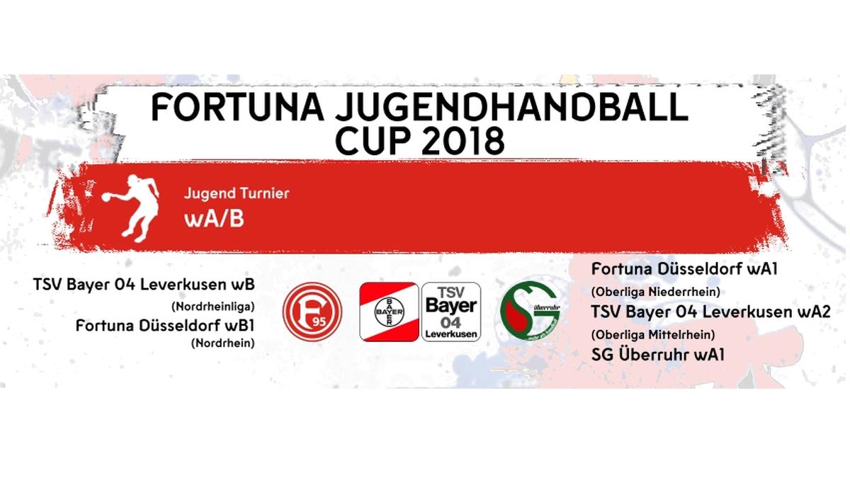 Fortuna Jugendhandballcup 2018 A